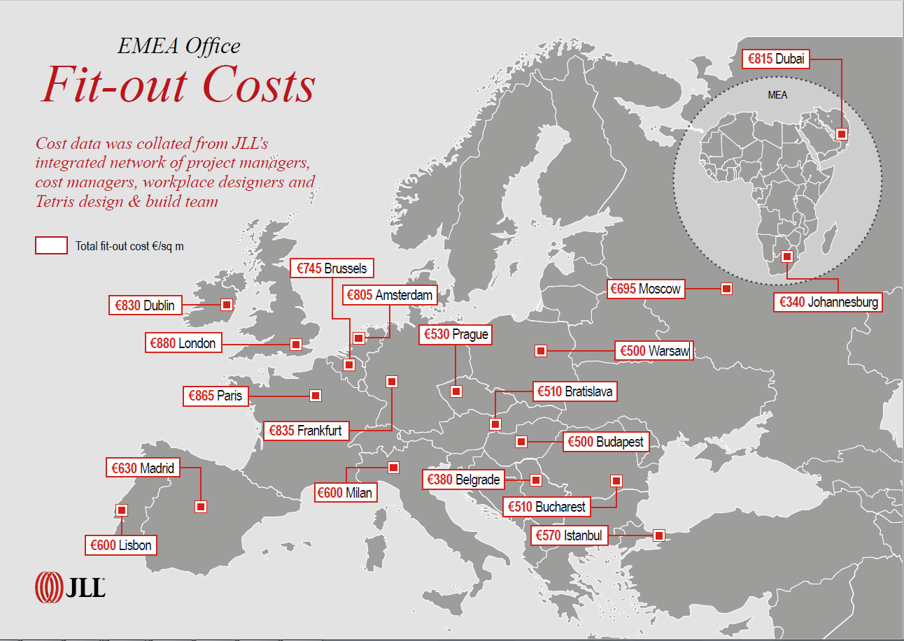 fit-out cost in EMEA